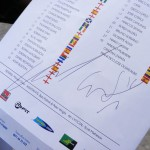 Programme signatures