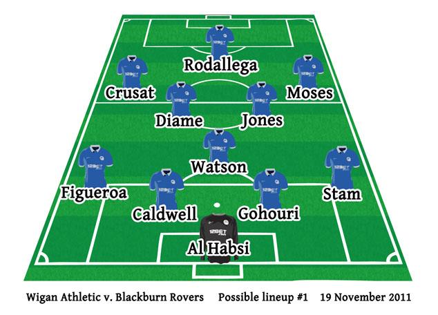 Wigan v Blackburn 19 November 2011 possible Latics lineup