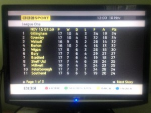 BBC Red Button League One