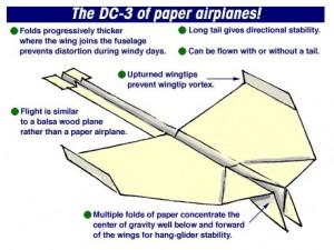 Extreme paper aeroplane